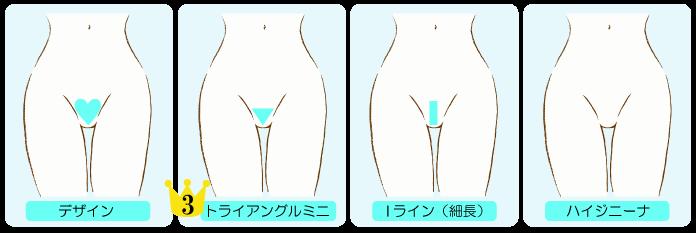 VIOデザインおしゃれ派