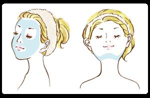 湘南美容クリニックの顔の脱毛範囲