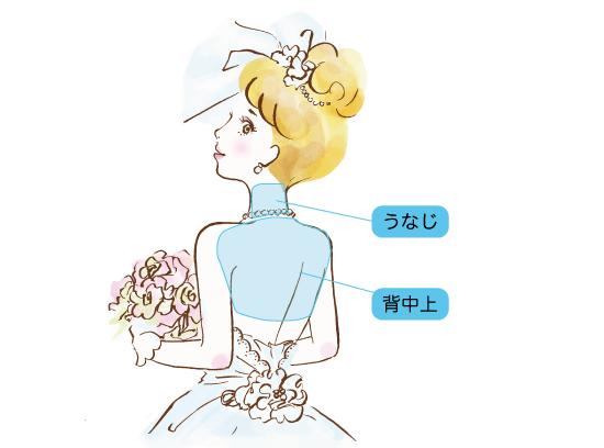 ウェディングドレスを着た女性(うなじ・背中上脱毛)