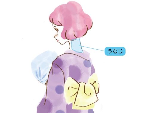 浴衣を着た女性(うなじ脱毛)