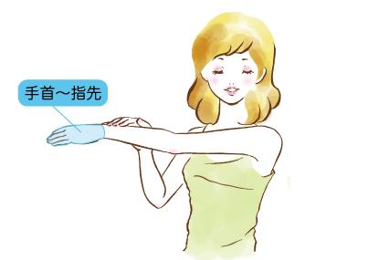 脱毛部位・手の甲と指