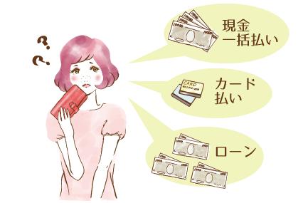 全身脱毛の支払い方法に悩む女の子(現金・カード・ローン)