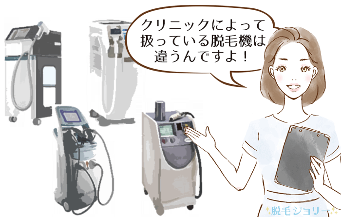 3種類の脱毛機と看護師