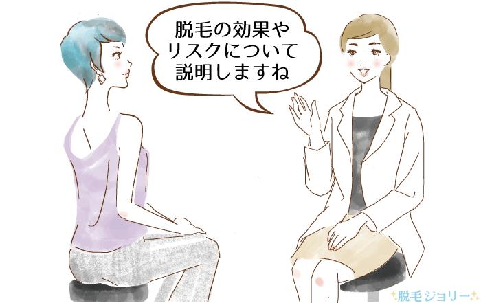 医者から脱毛効果の説明を受けている女性