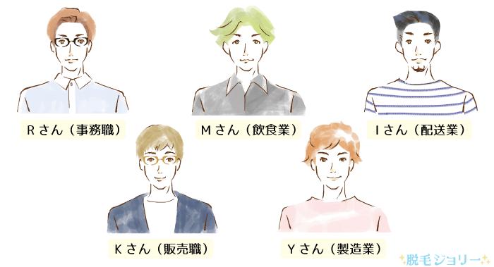 5人の男性と職業