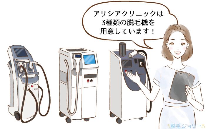 アリシアクリニックの3種類の脱毛機と看護師