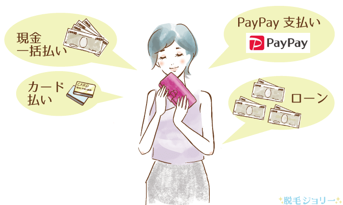 フレイアクリニックの支払い方法